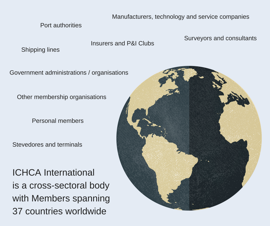 ICHCA Membership