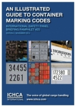 BP25: An Illustrated Guide to Container Marking Codes
