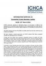 Information Paper 64